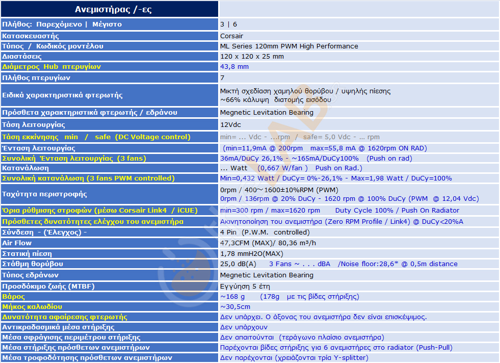 G-A2_Corsair-H150i-Pro-RGB_Specification-Table_02.jpg