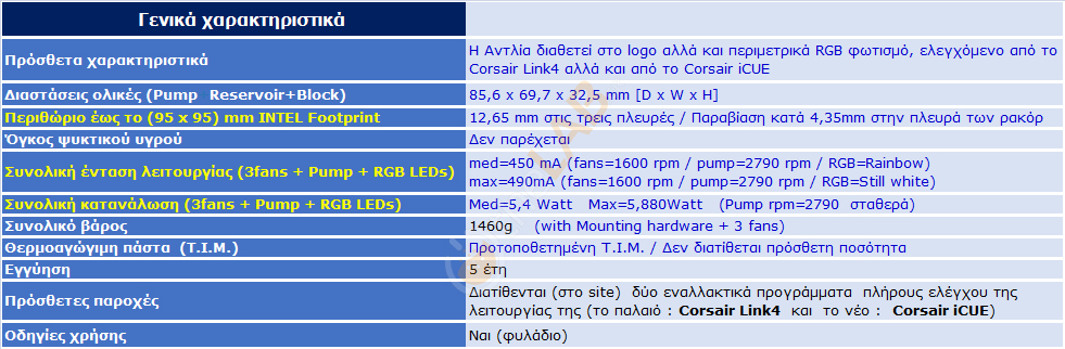 G-A3_Corsair-H150i-Pro-RGB_Specification-Table_03.jpg