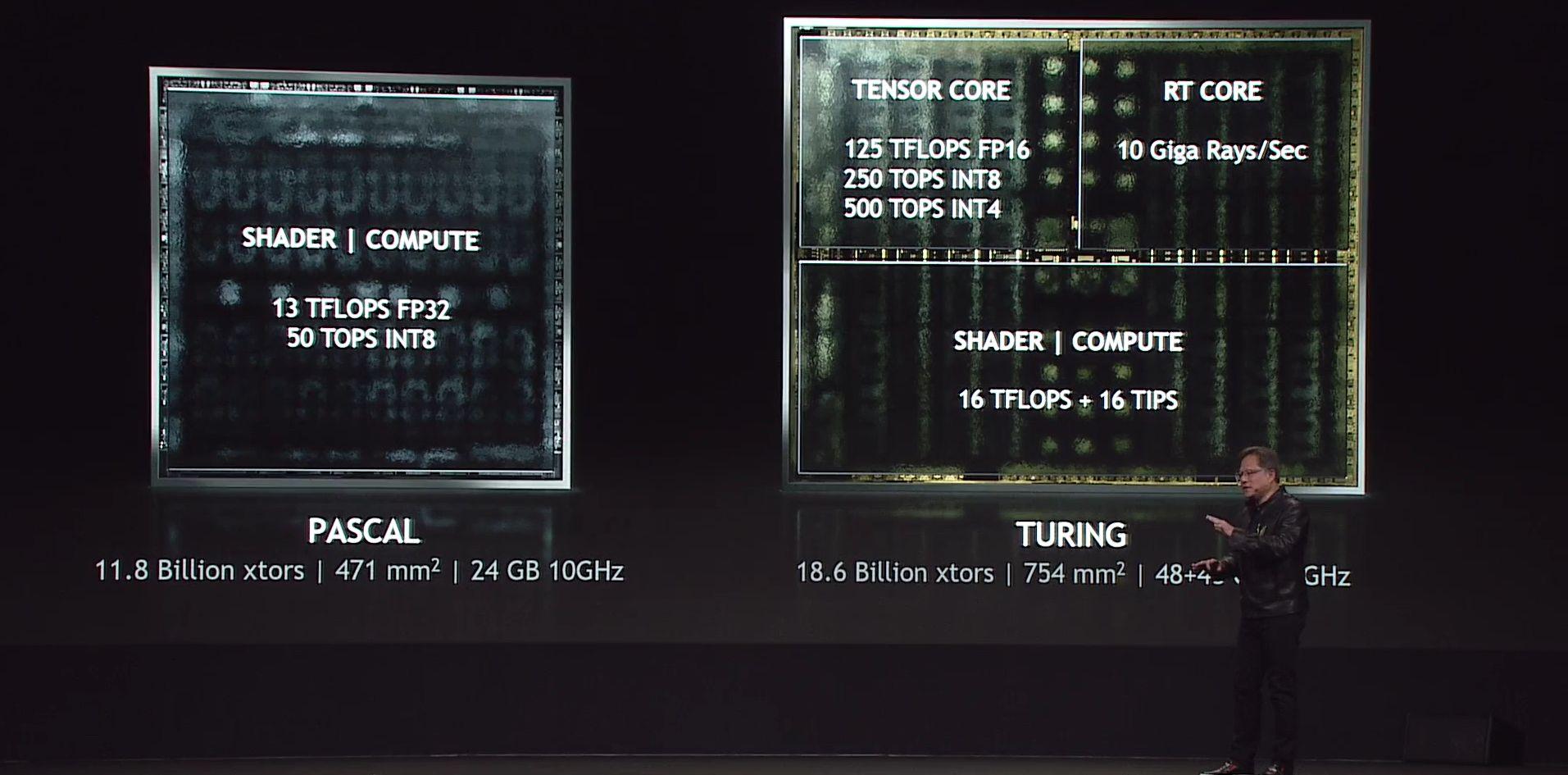 NVIDIA-Turing-RTX-Die-Breakup.jpg