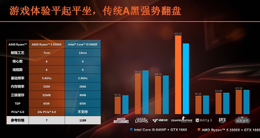 large.AMD-Ryzen-5-3500X-CPU_2.jpg