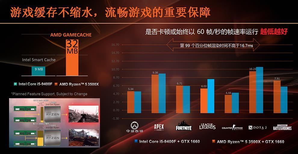 large.AMD-Ryzen-5-3500X-CPU_3.jpg