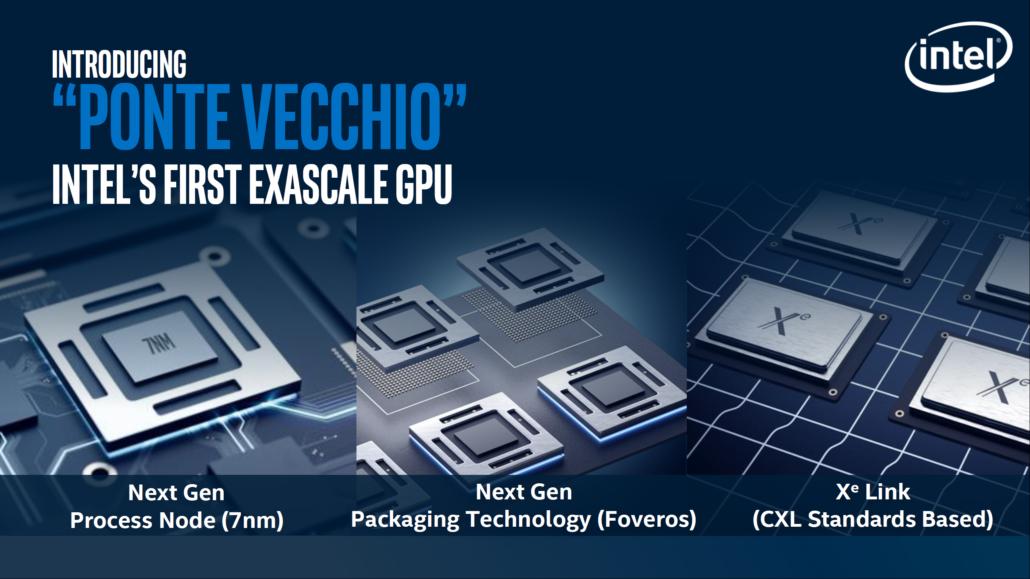 large.Intel-Ponte-Vecchio-Xe-GPU-1030x579.png