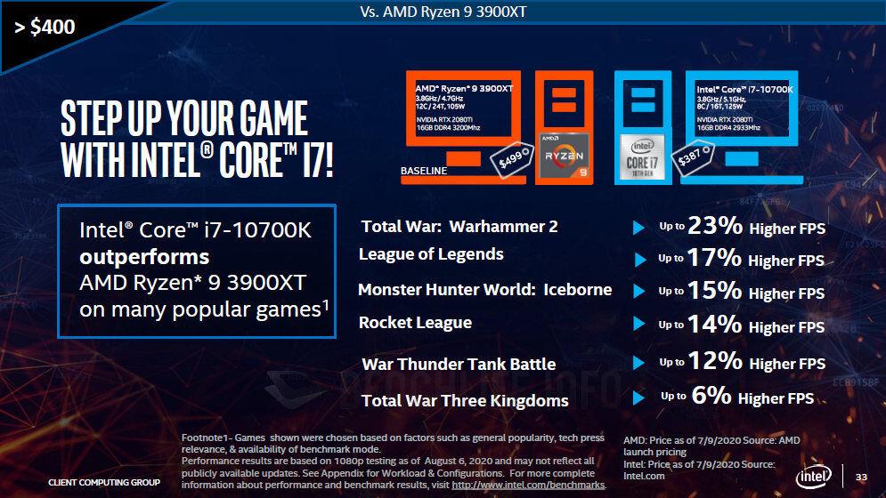 large.Intel-Real-World-Performance-Benchmarks_Intel-Core-i7-10700K-vs-AMD-Ryzen-9-3900XT-Desktop-CPU_1.jpg