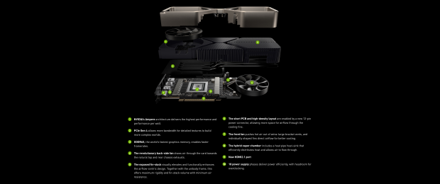 large.74888_25_nvidias-new-geforce-rtx-3080-revealed-heres-what-you-need-to-know.png