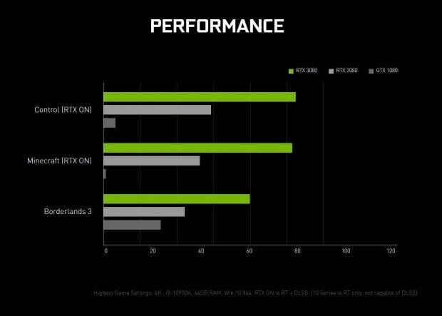 large.74888_27_nvidias-new-geforce-rtx-3080-revealed-heres-what-you-need-to-know.jpg