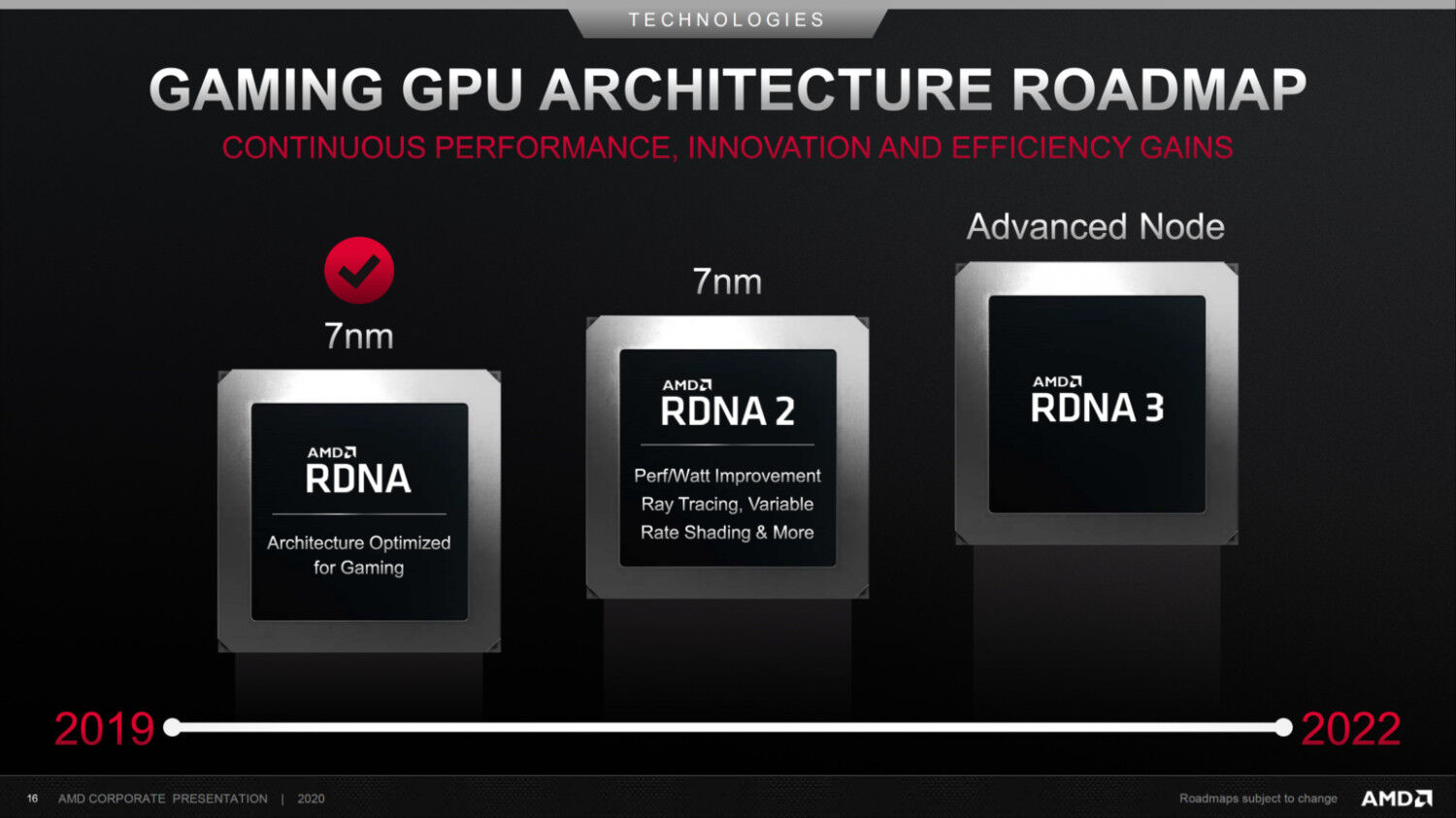 76160_08_amd-teases-next-gen-rdna-3-will-have-big-benefits-over-2_full.jpg