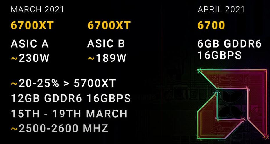AMD-Radeon-RX-6700-XT-12-GB-Radeon-RX-6700-6-GB-GDDR6-RDNA-2-Graphics-Cards.jpg