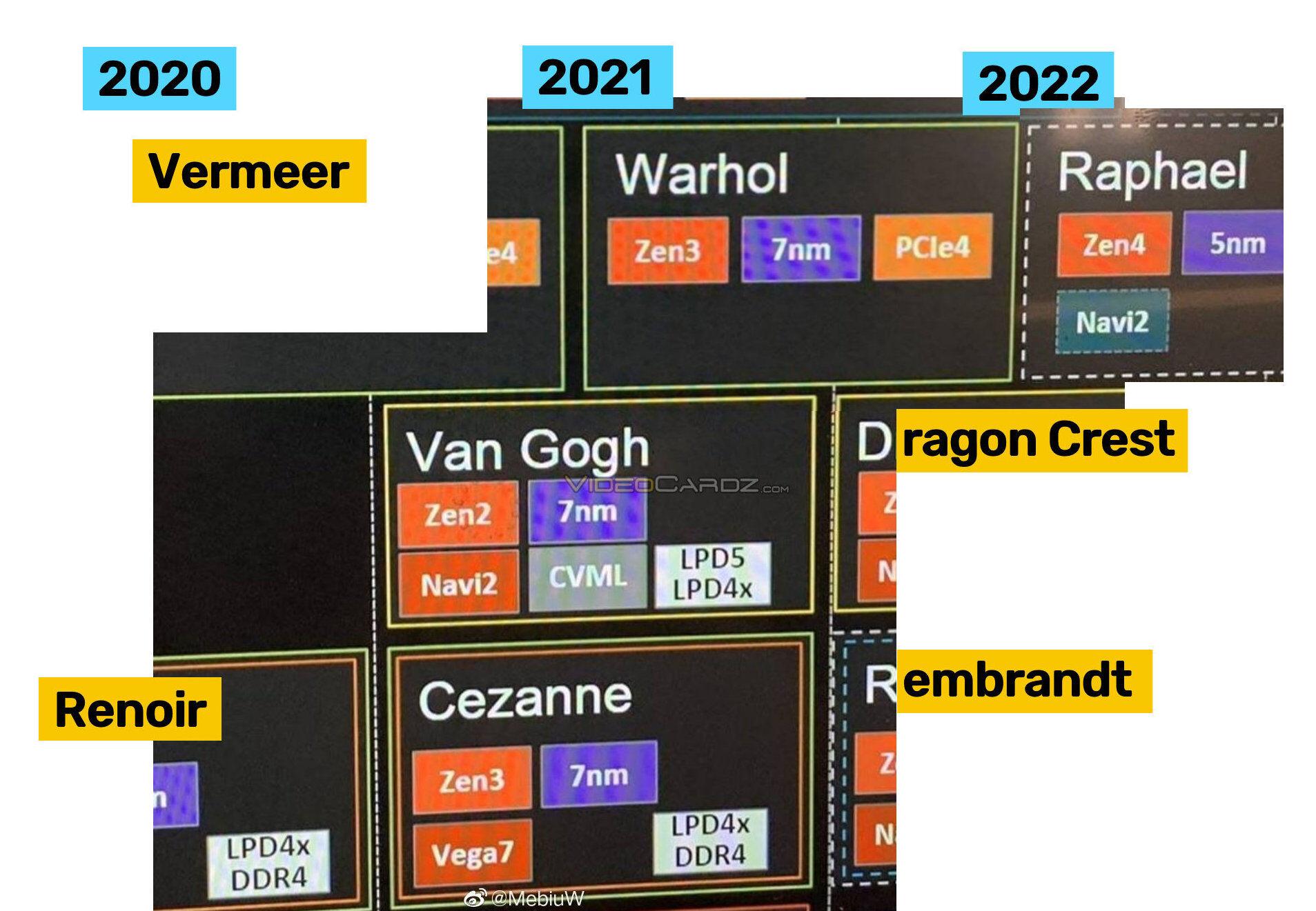 large.AMD-Raphael-Zen4.jpg