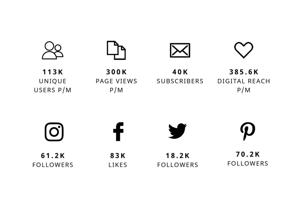 The Pretty Blog Stats