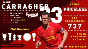 On This Day In 1997: Jamie Carragher Scores On His Full Debut