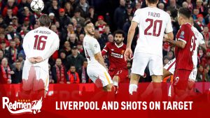 Liverpool And Shots On Target