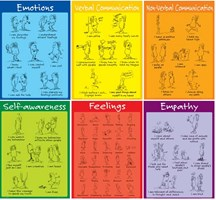 Emotional Intelligence Posters