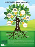 Social Thinking Social Learning Tree - Poster