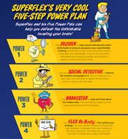 "Superflex's Very Cool Five-Step Power Plan Poster (18"" x 24"")"