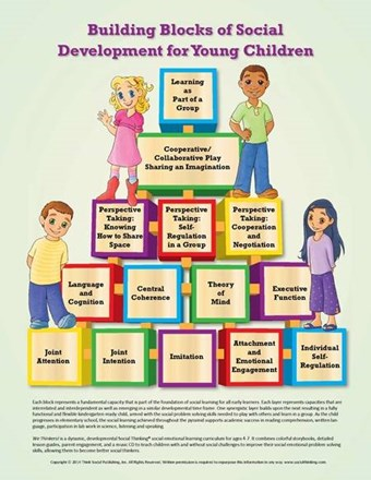 "Building Blocks of Social Development for Young Children - Poster (18"" x 24"")"
