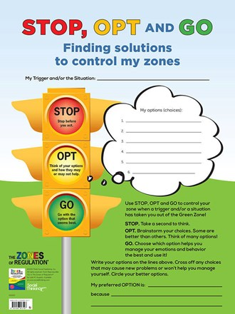 "Zones STOP, OPT and GO (dry-erase poster) 24"" x 18"" *SECONDS*"