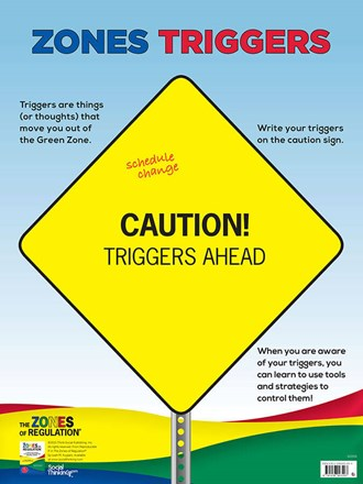"Zones Triggers (dry-erase poster) 24"" x 18"""