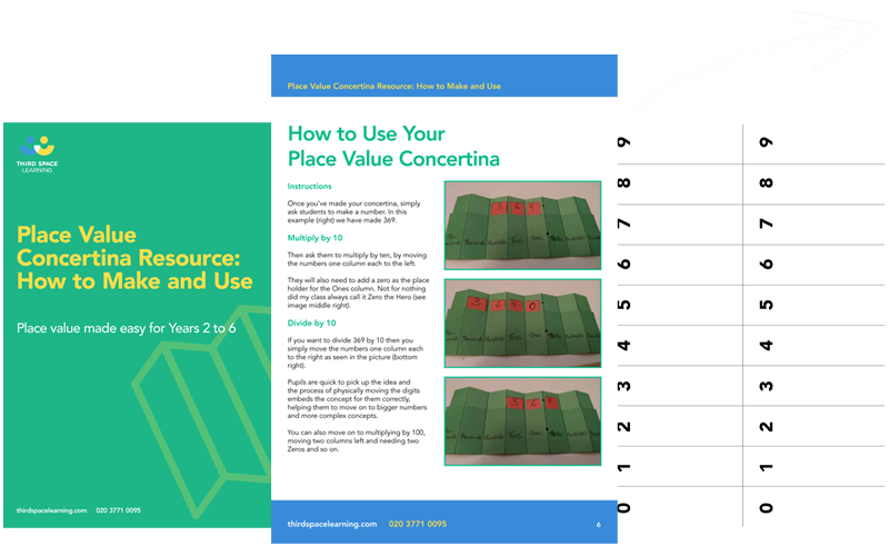 Place Value Concertina Resource Cover Image