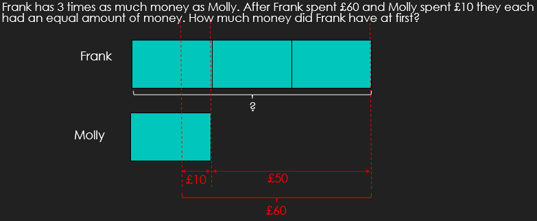 Bar Modelling Multi-step Word Problems for KS2 SATs - Third Space ...