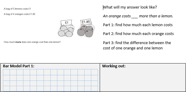 Bar Modelling Multi-step Word Problems for KS2 SATs