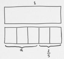Algebra bar model 2 bootcamp