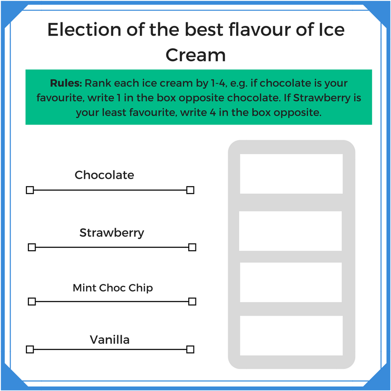 Election of the best flavour of ice cream 1