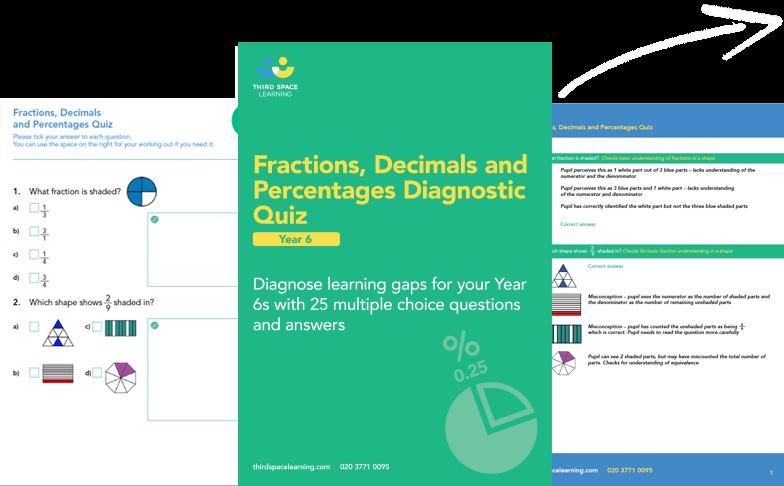 Year 6 Fractions, Decimals & Percentages Diagnostic Quiz Cover Image