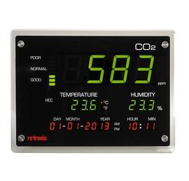 CO2, Humidity & Temperature Display
