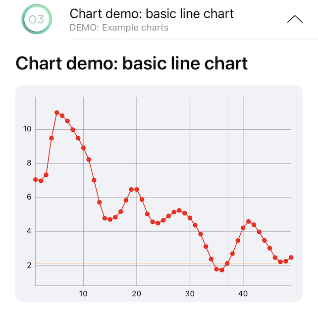 Demo channel 6
