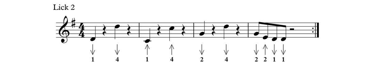 3 Easy V-IV-I licks on blues harmonica - Tomlin Harmonica