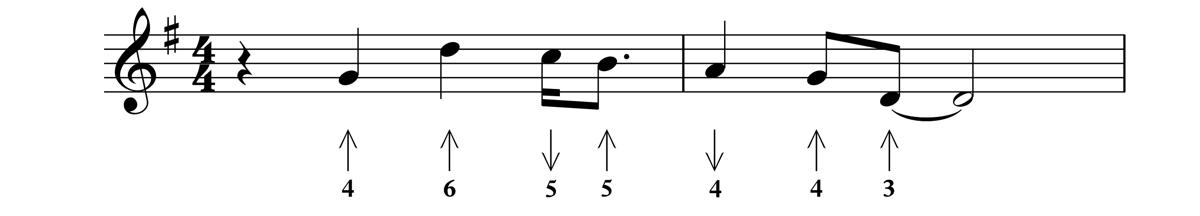 Learn Harmonica Pdf