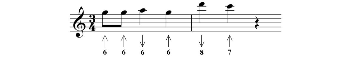 Beginner Harmonica Lesson 'Happy Birthday' on C harmonica - Tomlin