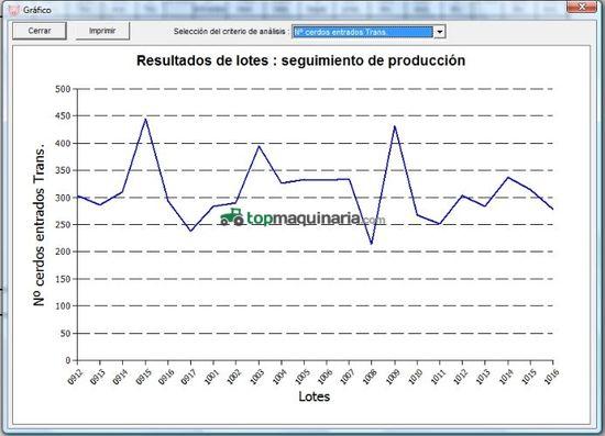 ISAPORC- PROGRAMA INFORMATICO PARA EL SECTOR PORCINO