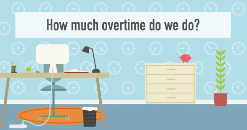 How Much Is Your Unpaid Overtime Worth – Overtime Calculator