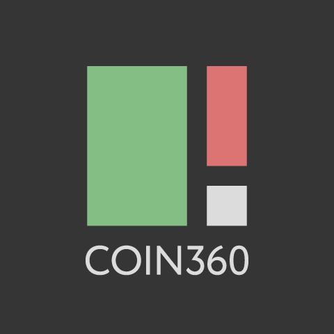COIN360 Reviews | Read Customer Service Reviews of coin360.com