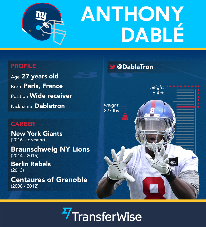 Anthony Dablé infographic