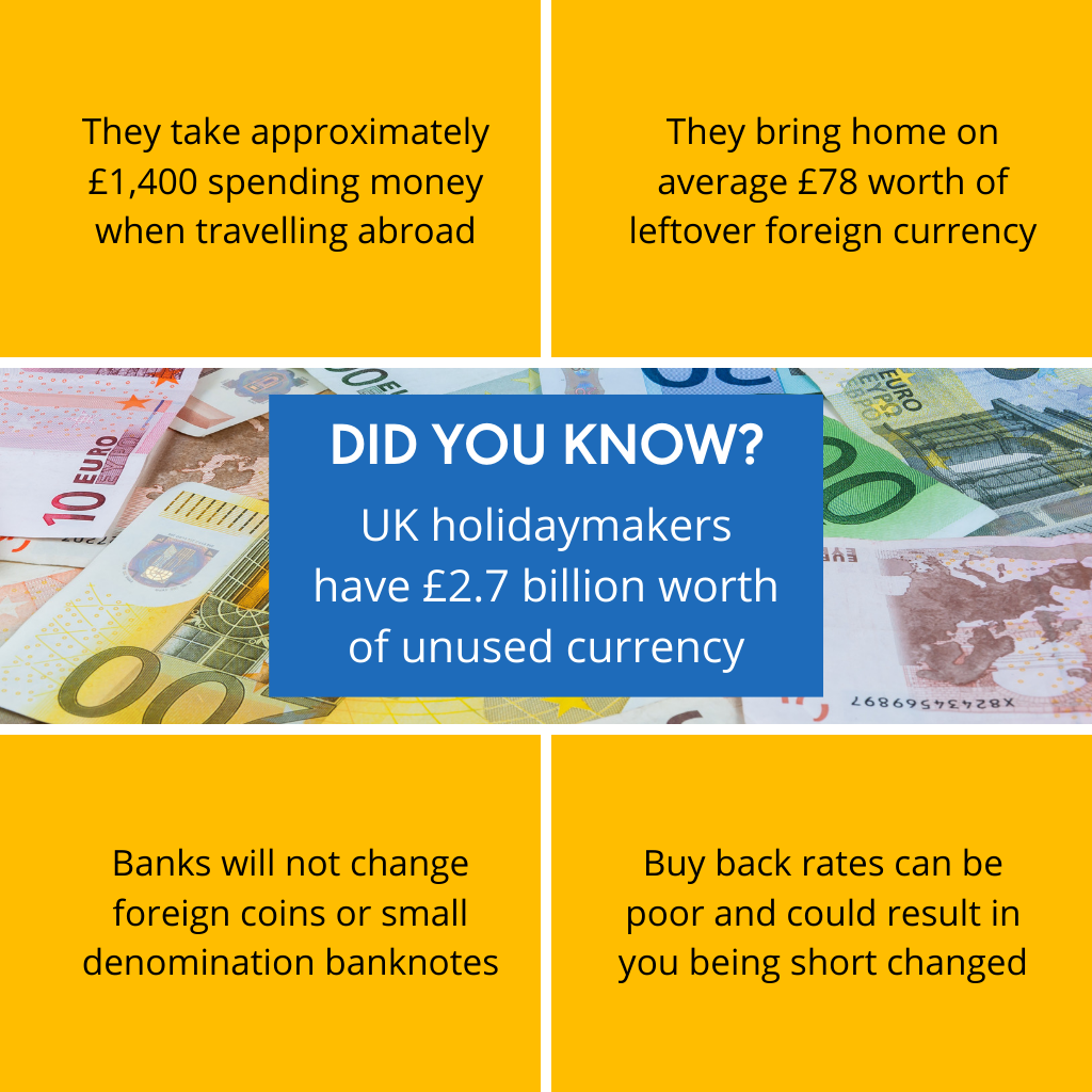 forex facts graphic
