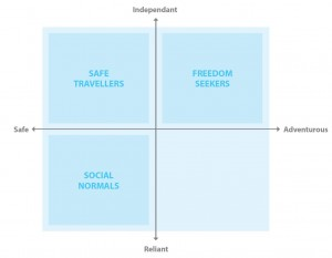 segmentation model example