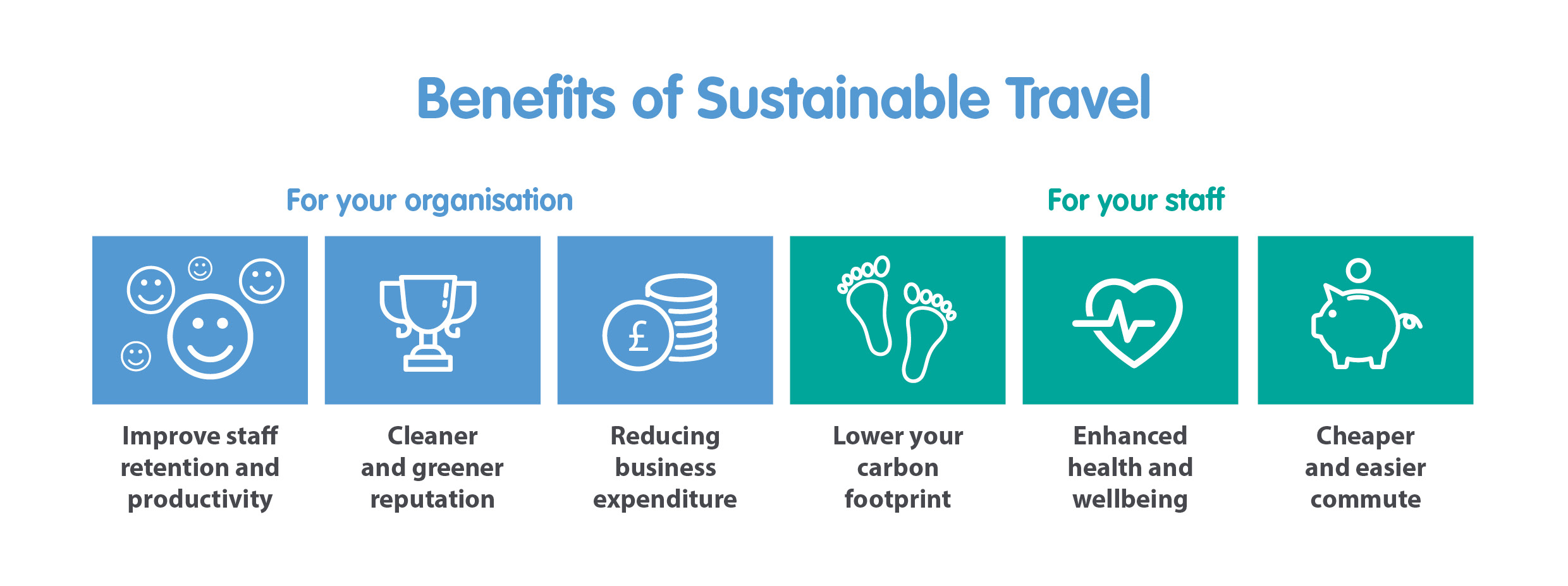 sustainable travel benefits