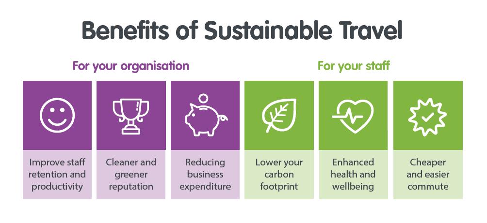 sustainable travel benefits