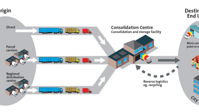 Thumbnail image for Bristol City Council opens applications for zero emission freight consolidation grant