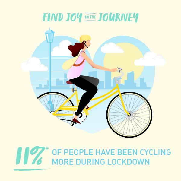 Image: WEC0009 Active Travel Infographics_v4-01