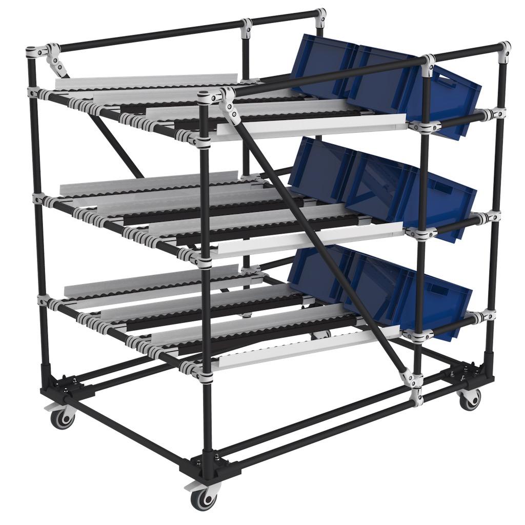 Bin flow rack