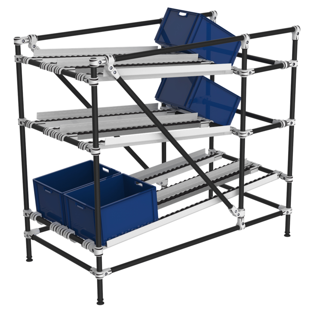 Order preparation flow rack