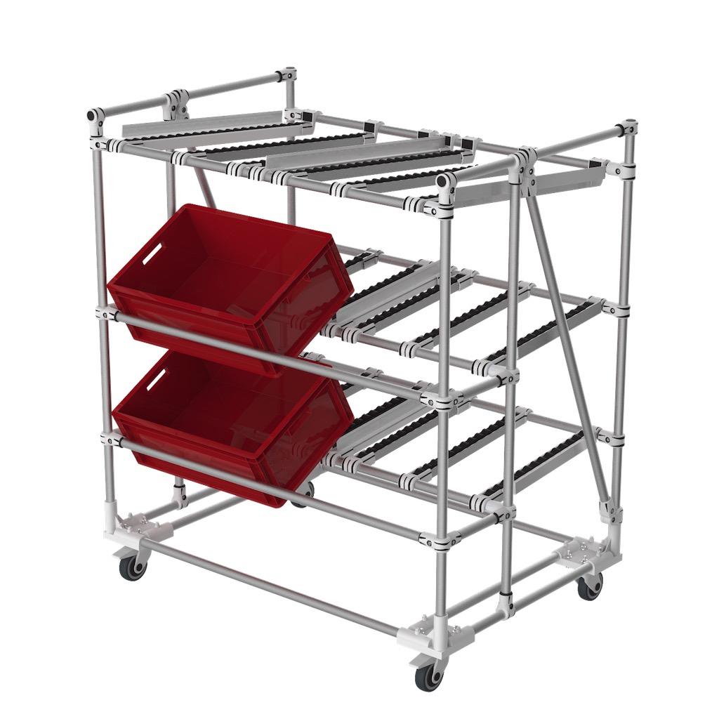 Flow rack ergonomic picking