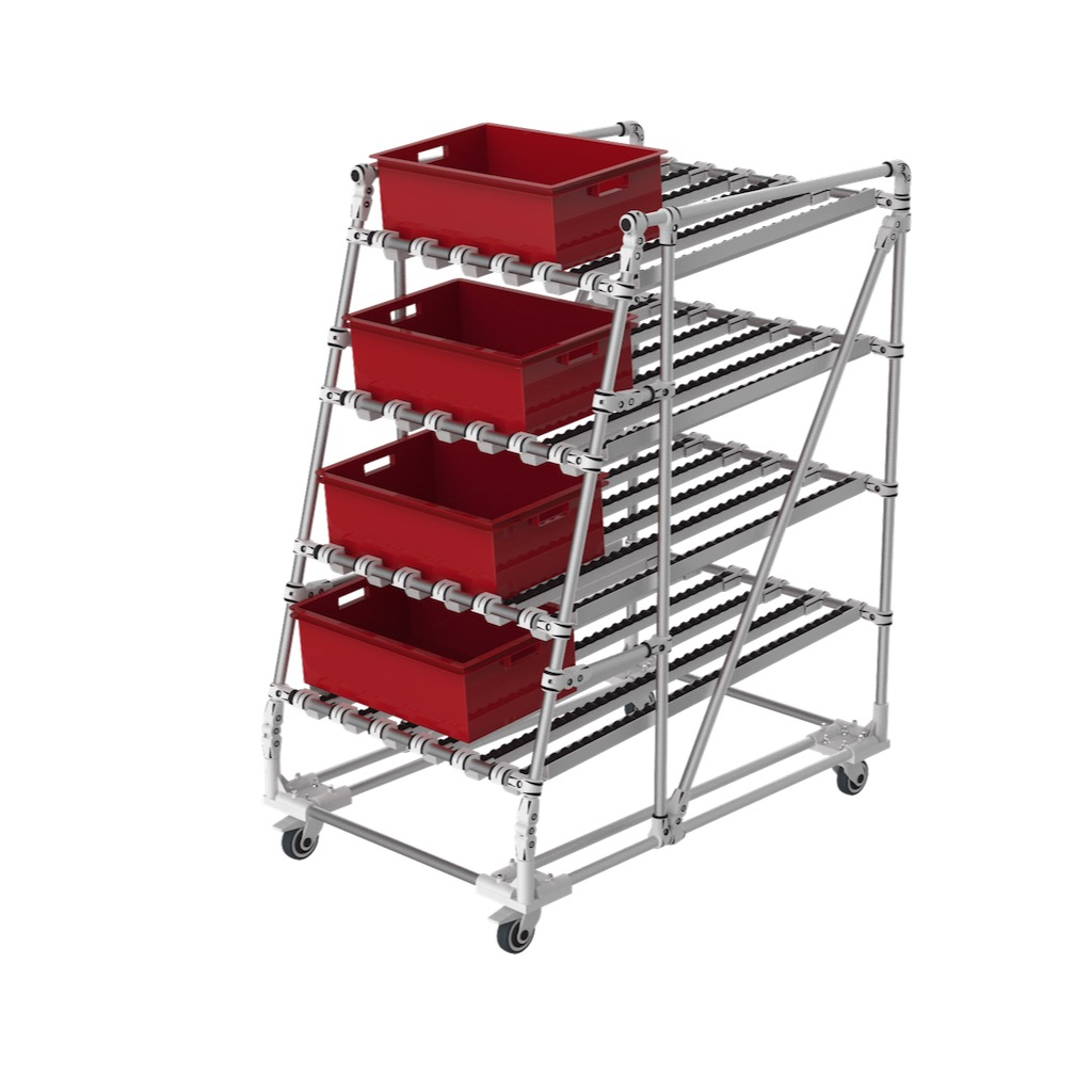 Ergonomic FIFO flow rack