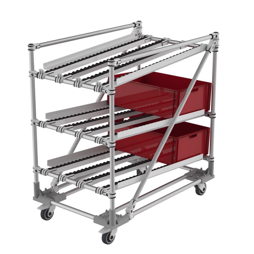 Shopfloor flow rack