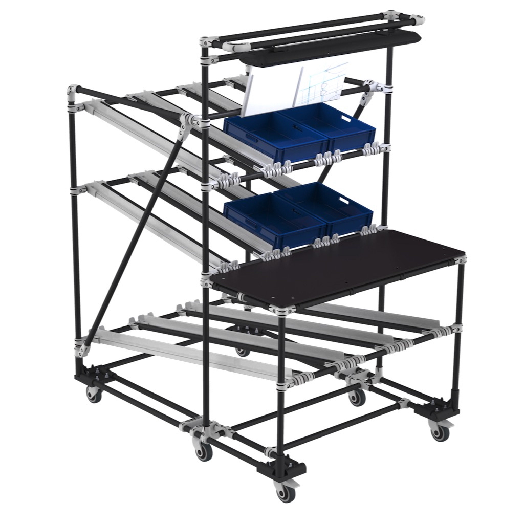 FIFO packaging trolley
