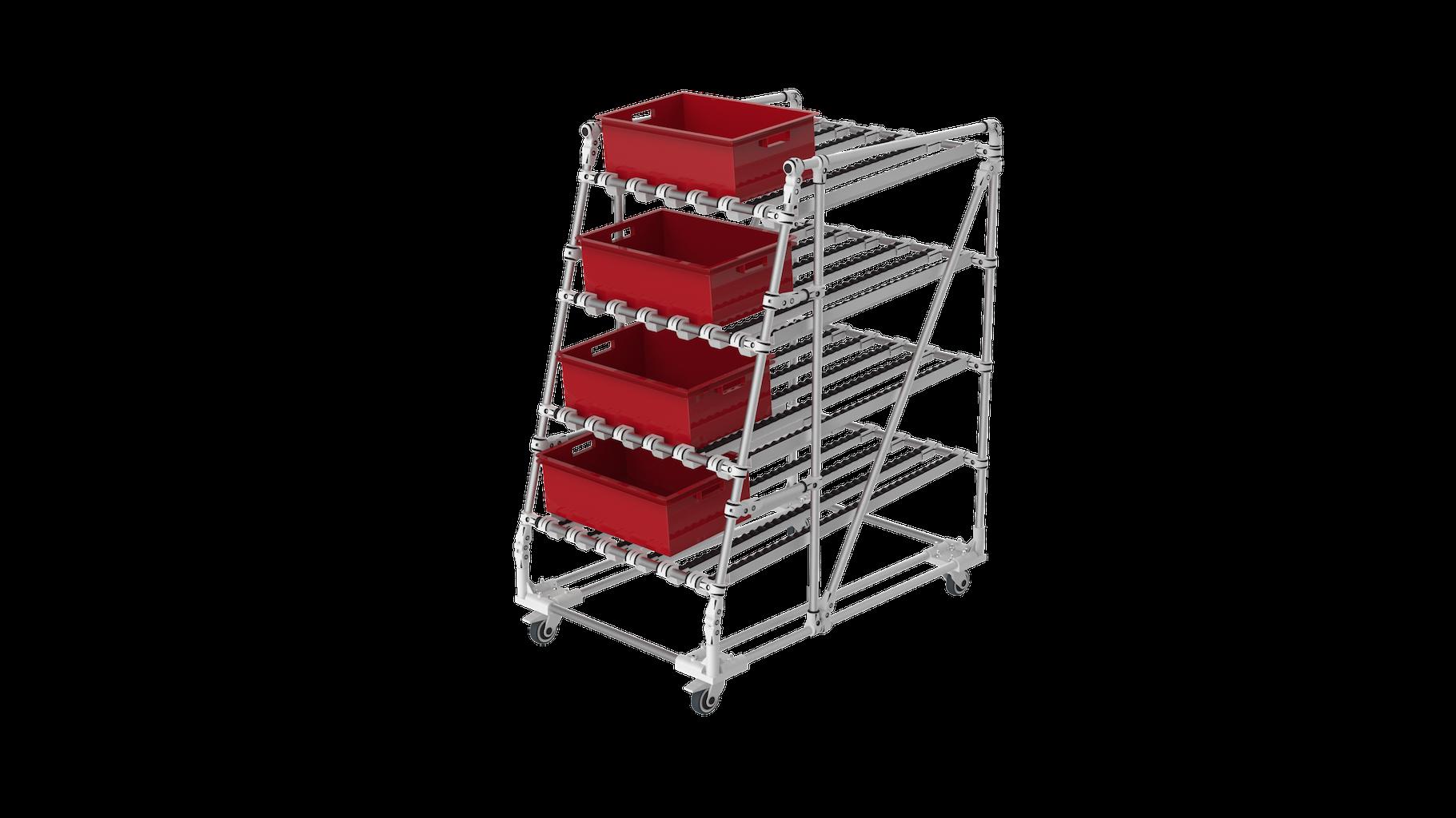 Ergonomic FIFO flow rack