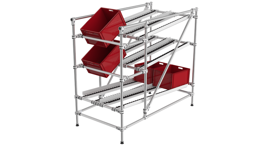 FIFO flow rack